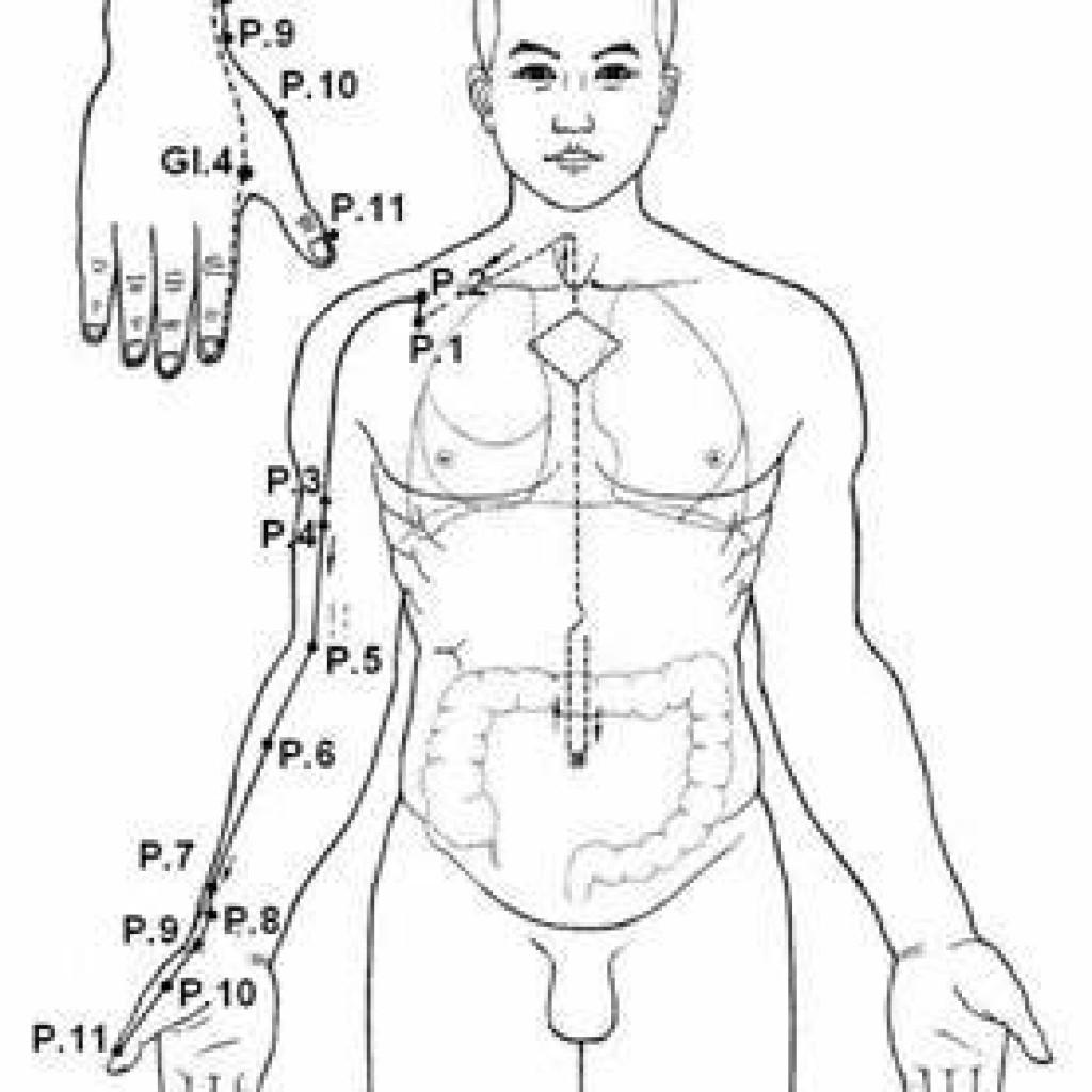 точки диагностики