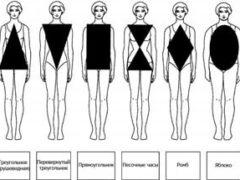 Как связана ваша фигура и здоровье