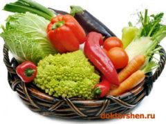 Вегетарианство – плюсы и минусы для здоровья